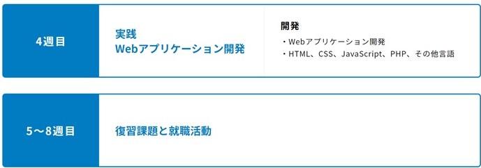 ITCEアカデミーWEBプログラミングコース