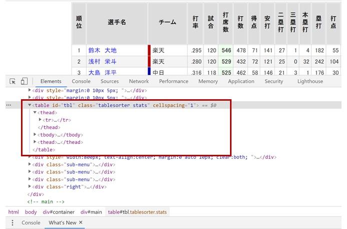HTMLデータ構造